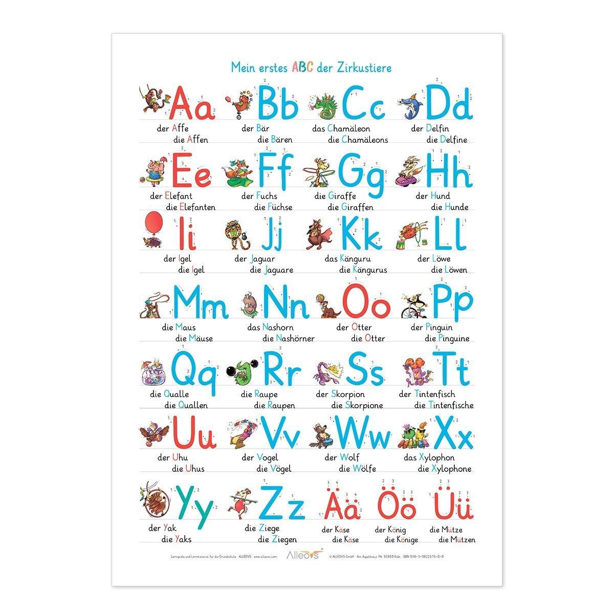 Lernposter Buchstaben ABC
